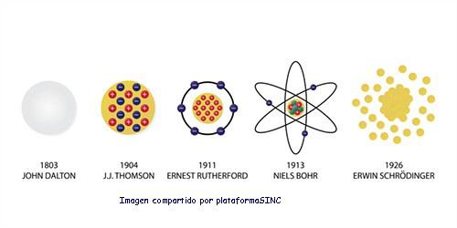 Sistema simple de clasificación elementos